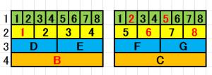 table1a2